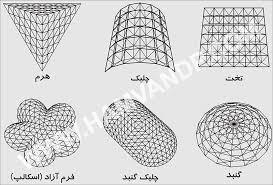 دانلود پاورپوینت  سازه های فضایی  در 12 اسلاید کاربردی  و اجرایی