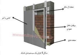 دانلود پاورپوینت  نماهای ساختمانی خشک در  52 اسلاید