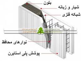 دانلود پاورپوینت   دیوارهای بتن مسلح با عایق ماندگار در 25 اسلاید