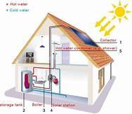 دانلود پاورپوینت   آبگرمکن خورشیدی در 68 اسلاید کاربردی و کاملا قابل ویرایش