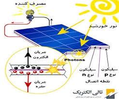 دانلود پاورپوینت سلولهای خورشیدی متداول در 26 اسلاید کاربردی و کاملا قابل ویرایش