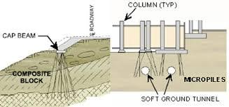 دانلود پاورپوینت اصلاح و بهسازی شیمیایی خاک بوسیله سیمان در 31 اسلاید کاربردی و آموزشی و کاملا قابل ویرایش همراه با شکل و تصاویر