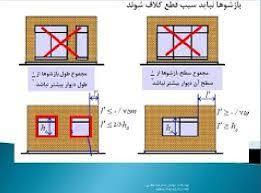 دانلود پاورپوينت اجراي ساختمان ها با مصالح بنايي  به طور کامل و جامع در 146 اسلاید کاربردی و کاملا قابل ویرایش همراه با شکل و تصاویر