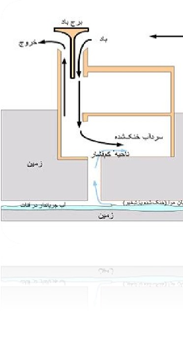پاورپوینت بادگیر،شاهکار معماری ایران
