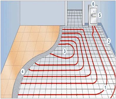 پاورپوینت سیستم گرمایش از کف