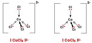 پاورپوینت کامل و جامع با عنوان کمپلکس های فلزی، خصوصیات طیفی، نامگذاری، ایزومری و واکنش های آن ها در 204 اسلاید