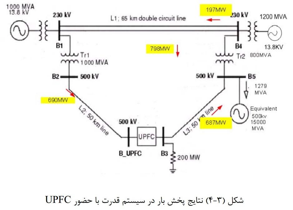 پاورپوینت کامل و جامع با عنوان مدلسازی بار در سیستم های قدرت در 57 اسلاید