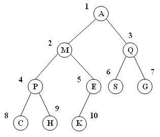 پاورپوینت کامل و جامع با عنوان درخت و انواع آن در کامپیوتر و ساختار داده در 100 اسلاید