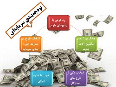 پاورپوینت کامل و جامع با عنوان بودجه بندی سرمایه ای در 100 اسلاید
