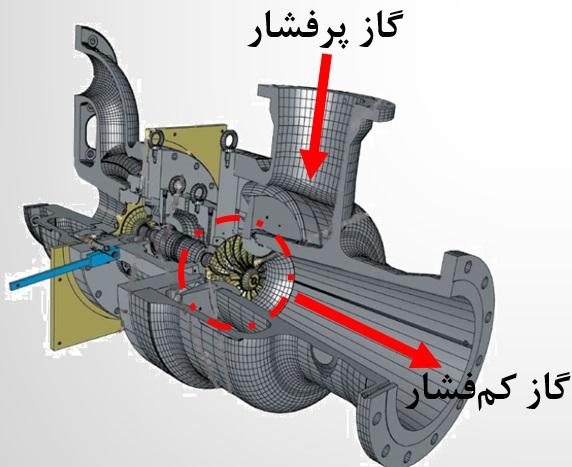 پاورپوینت کامل و جامع با عنوان آشنایی با توربین انبساطی و کاربرد آن در نیروگاه های تولید برق در 42 اسلاید