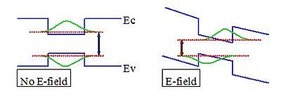 پاورپوینت با عنوان لیزرهای چاه های کوانتومی بهبود داده شده با پلاسمونیک در 16 اسلاید