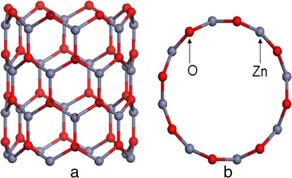 پاورپوینت کامل و جامع با عنوان نانومیله های ZnO (اکسید روی) در 25 اسلاید