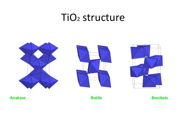 پاورپوینت با عنوان بررسی خواص نوری لایه نازک TiO2 (تیتانیوم دی اکسید) در 16 اسلاید