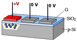 پاورپوینت کامل و جامع با عنوان دستگاه بار جفت شده (CCD) در 26 اسلاید