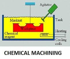 پاورپوینت کامل و جامع با عنوان ماشینکاری شیمیایی در 39 اسلاید