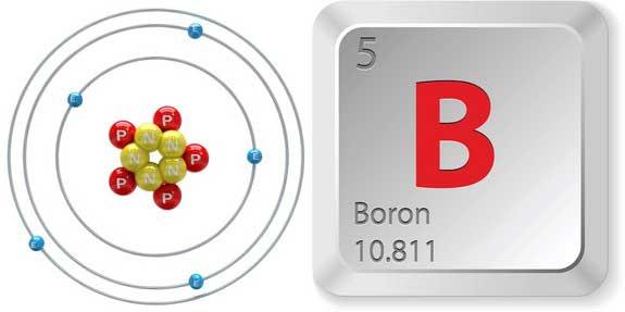 پاورپوینت کامل و جامع با عنوان بررسی کامل عنصر بور در43 اسلاید