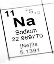 پاورپوینت کامل و جامع با عنوان بررسی کامل عنصر سدیم در 22 اسلاید