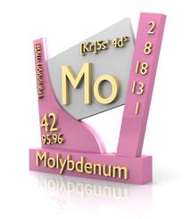 پاورپوینت کامل و جامع با عنوان بررسی کامل عنصر مولیبدن در 38 اسلاید