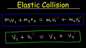 پاورپوینت کامل و جامع با عنوان اندازه حرکت (تکانه) و کاربردهای آن در مکانیک کوانتومی در 40 اسلاید