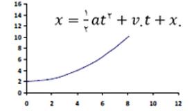 پاورپوینت کامل و جامع با عنوان حرکت یک بعدی در فیزیک هالیدی 1 در 23 اسلاید