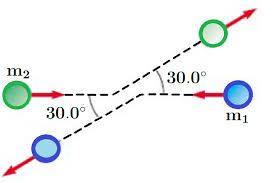 پاورپوینت کامل و جامع با عنوان برخورد در فیزیک هالیدی 1 در 25 اسلاید