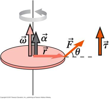 پاورپوینت کامل و جامع با عنوان دینامیک دورانی و پایستگی تکانه زاویه ای در فیزیک هالیدی 1 در 59 اسلاید