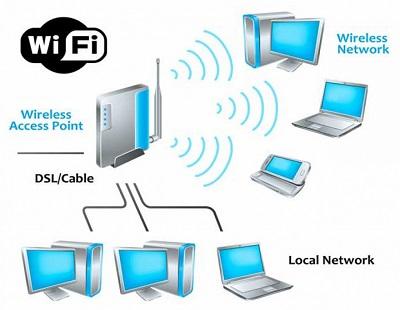 پاورپوینت کامل و جامع با عنوان شبکه های سیار بی سیم در 69 اسلاید