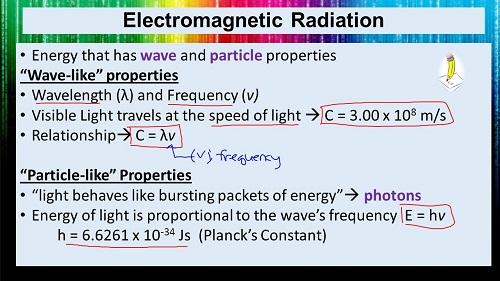 پاورپوینت کامل و جامع با عنوان خواص ذره گونه تابش الکترومغناطیس و کاربردهای آن در 48 اسلاید