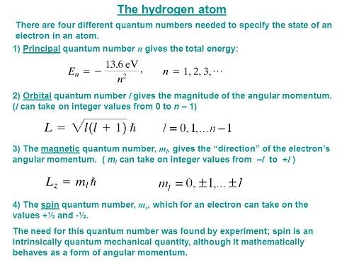 پاورپوینت کامل و جامع با عنوان اتم هيدروژن در مكانيك موجی و اسپين ذاتی الكترون در 64 اسلاید