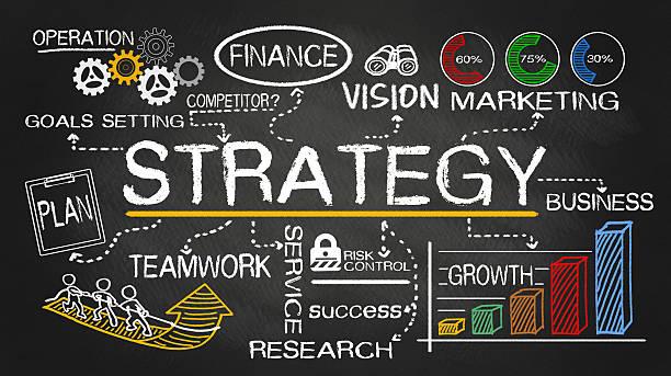 پاورپوینت کامل و جامع با عنوان استراتژی فناوری و استراتژی تجاری در 35 اسلاید