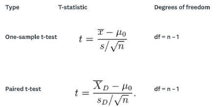 پاورپوینت کامل و جامع با عنوان آزمون های t (تی) در آمار در 57 اسلاید