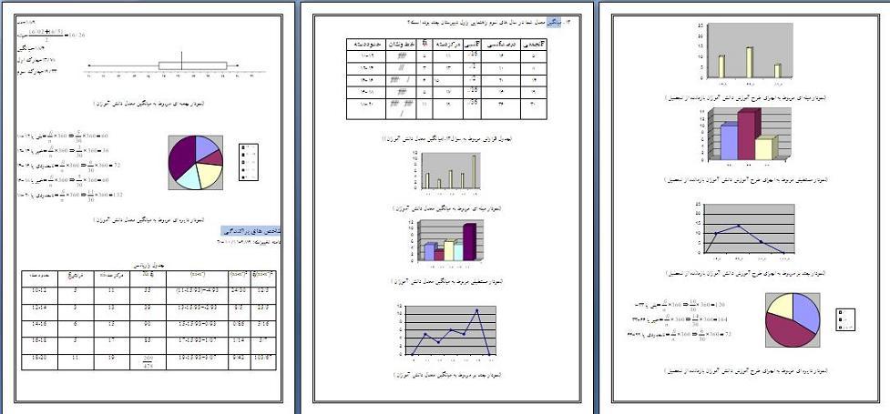 پروژه آمار افت تحصیلی دانش آموزان 19 صفحه