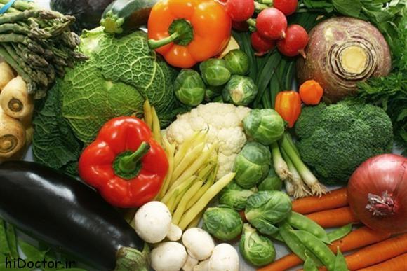 دانلود پاورپوینت سبزی درمانی