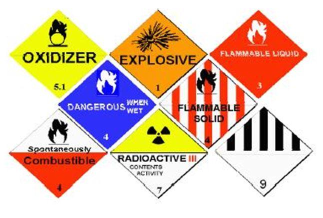 دانلود پاورپوینت انواع گروههاي مواد خطرناك و روشهاي شناسايي پلاكاردها