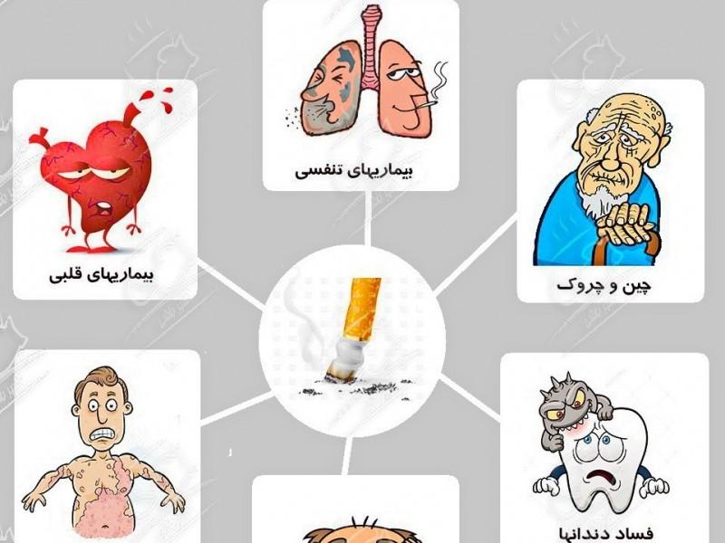 دانلود پاورپوینت مضرات مصرف سیگار