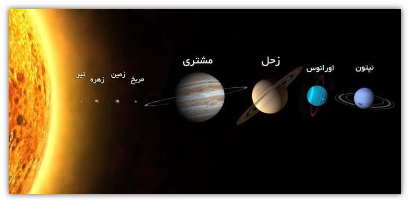 دانلود پاورپوینت اطلاعاتی دربارهی منظومهی شمسی و سیارات آن