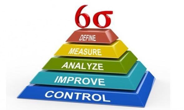 دانلود پاورپوینت شش سیگما(Six Sigma)