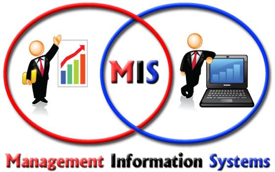 دانلود پاورپوینت سیستمهای اطلاعات مدیریت(MIS) با موضوع سیستمهای اطلاعاتی هزینهها و فایدهها