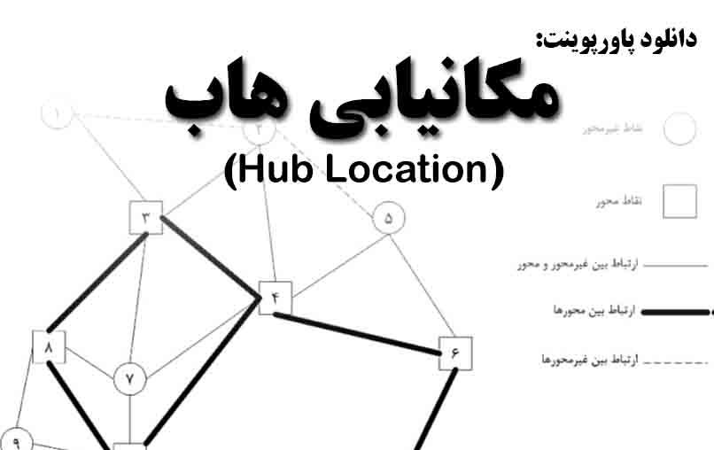 دانلود پاورپوینت مکانیابی هاب(Hub Location)