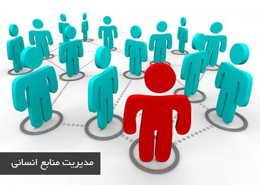 دانلود پاورپوینت سیستم انگیزشی پاداش و تشویق در مدیریت منابع انسانی