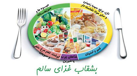 دانلود پاورپوینت تغذیه سالم برای تندرستی