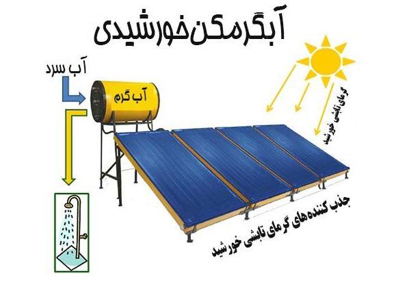 دانلود پاورپوینت آبگرمکنهای خورشیدی
