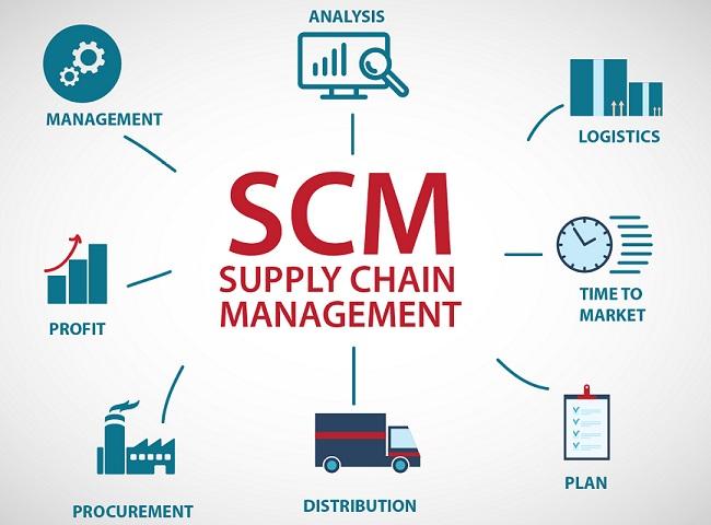 دانلود پاورپوینت روشها و تکنیکهای مطرح در مدیریت زنجیره تامین(SCM)