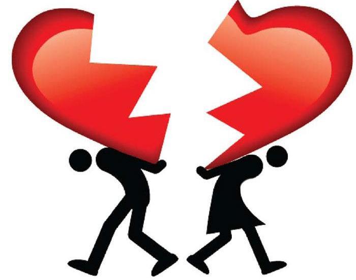 تحقیق طلاق توافقی و ماهیت حقوقی آن