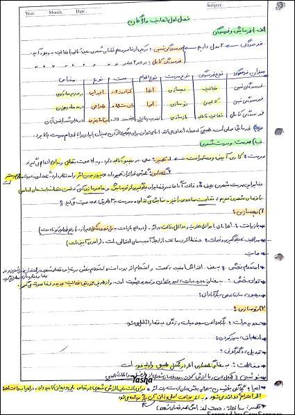 دانلود خلاصه کتاب مرمت شهری  حبیبی