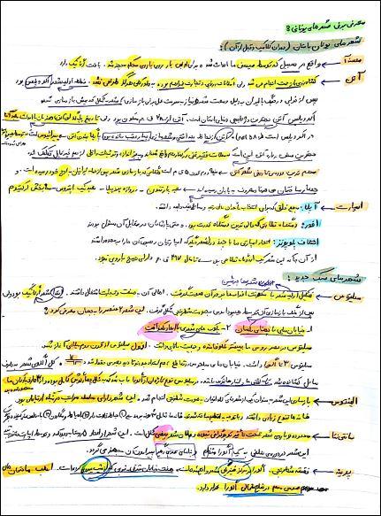 خلاصه فوق العاده  کامل تاریخ شهرسازی و معماری ایران و حهان از تمامی کتاب ها و منابع مختلف