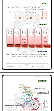 دانلود خلاصه کتاب فرایند طراحی شهری بحرینی