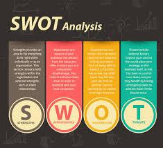 دانلود فایل اکسل محاسبات روش سوآت(SWOT)