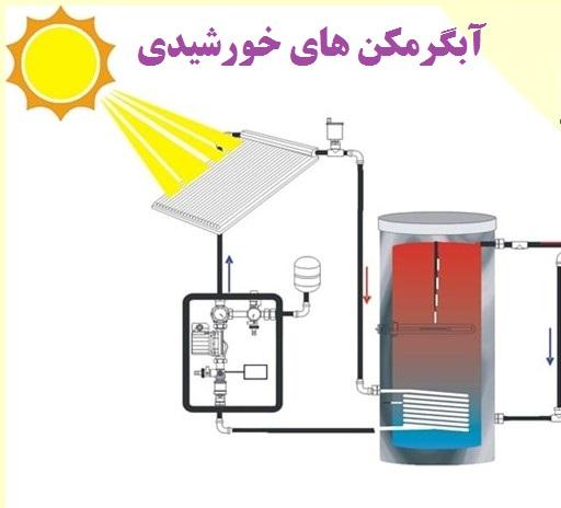 فایل پاورپوینت آبگرمکن های خورشیدی(روش های پیشرفته ساخت)
