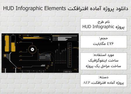 دانلود پروژه آماده افترافکت HUD Infographic Elements
